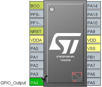 کانفیگ پینهای مدنظر در STM32CubeMX - دیجیلاگیست